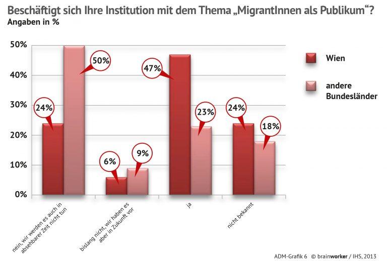 Grafiken_für_Studie.indd